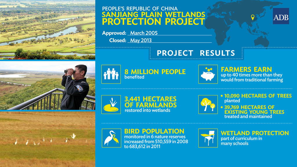 Ecotourism and Agriculture Help Save Wetlands Habitat in ...